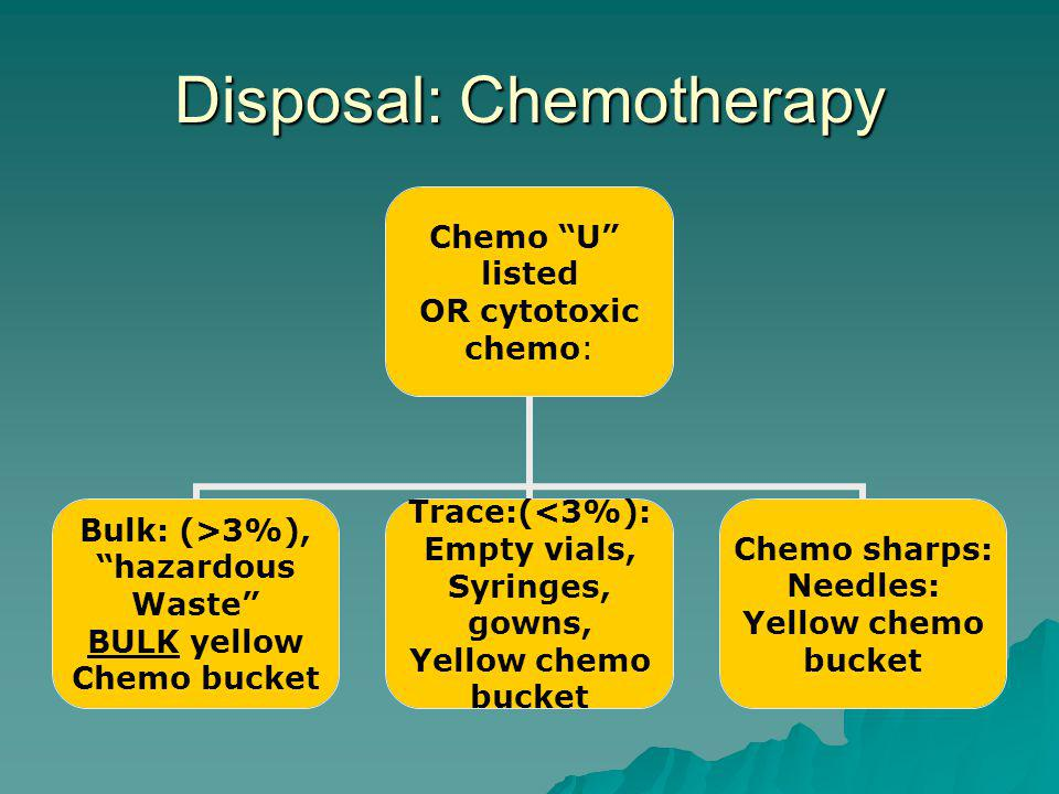 Disposal: Chemotherapy