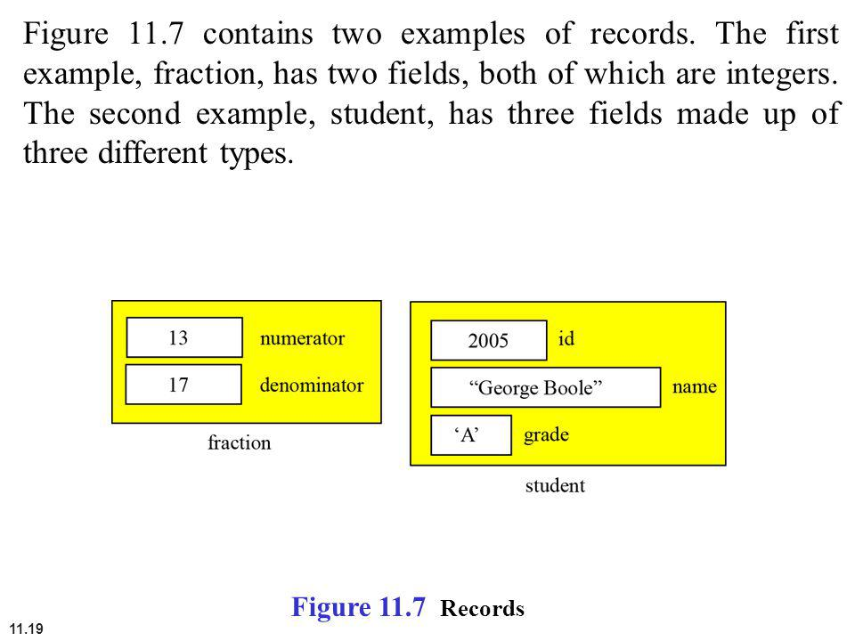 Figure 11. 7 contains two examples of records