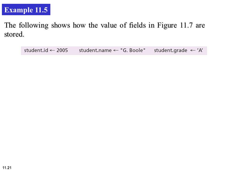 Example 11.5 The following shows how the value of fields in Figure 11.7 are stored.
