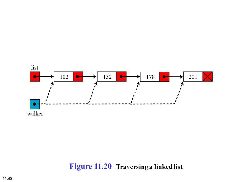 Figure 11.20 Traversing a linked list
