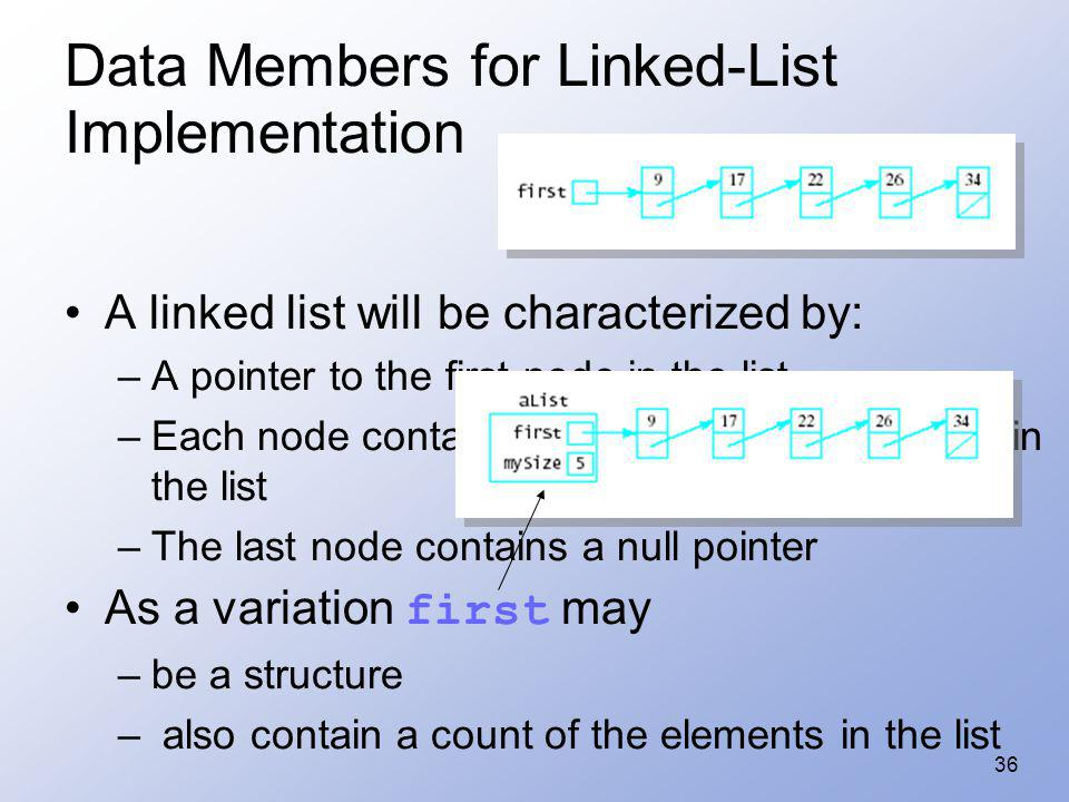 Data Members for Linked-List Implementation