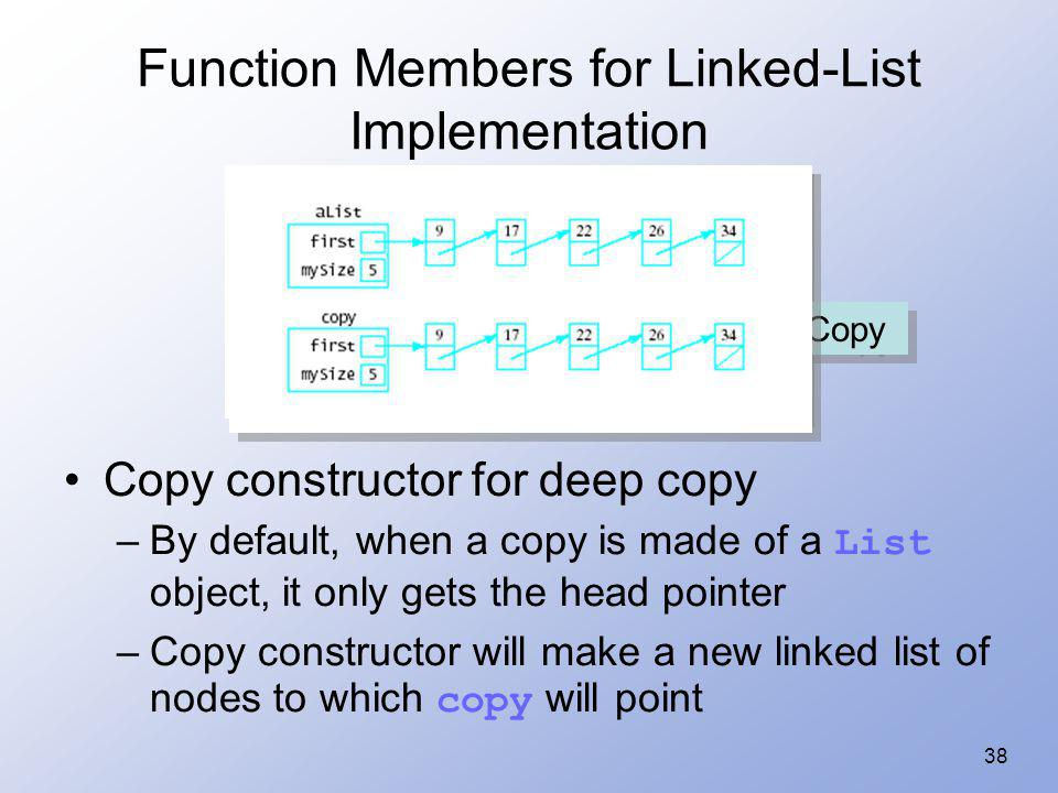 Function Members for Linked-List Implementation