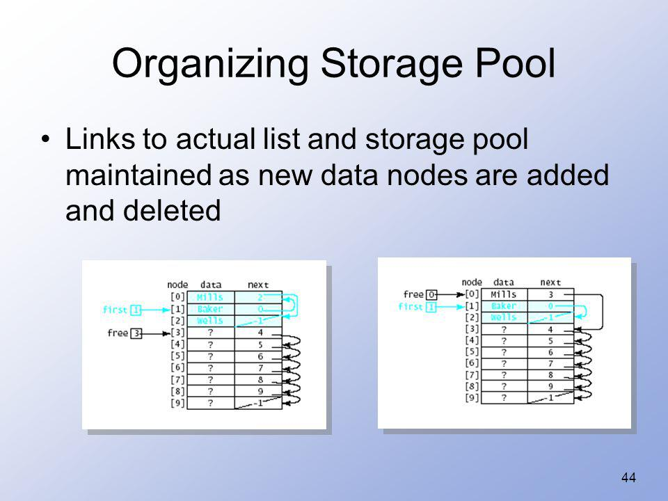 Organizing Storage Pool