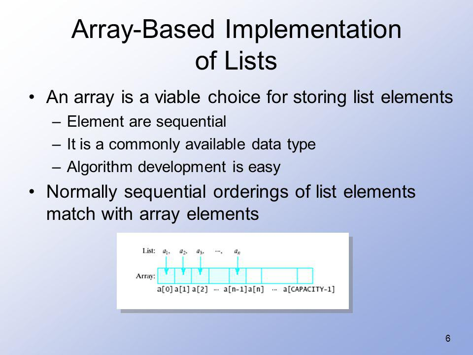 Array-Based Implementation of Lists