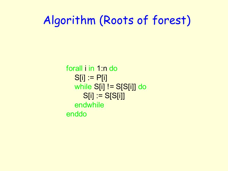 Algorithm (Roots of forest)