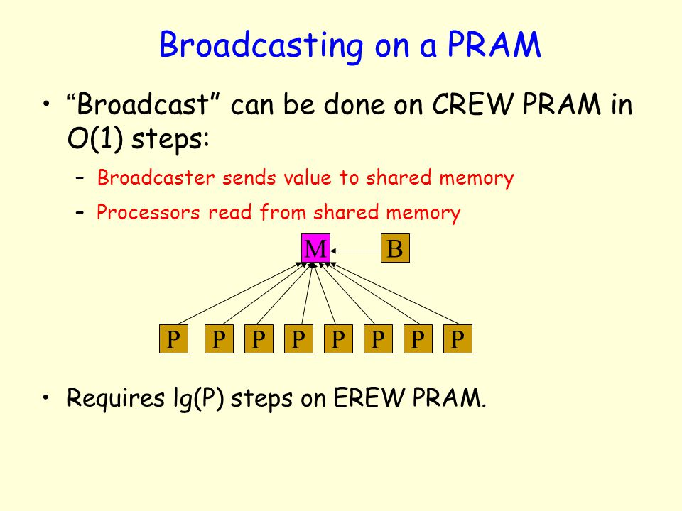Broadcasting on a PRAM Broadcast can be done on CREW PRAM in O(1) steps: Broadcaster sends value to shared memory.