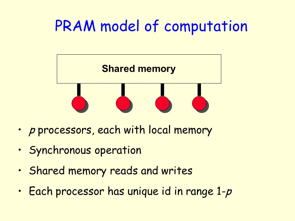 PRAM model of computation