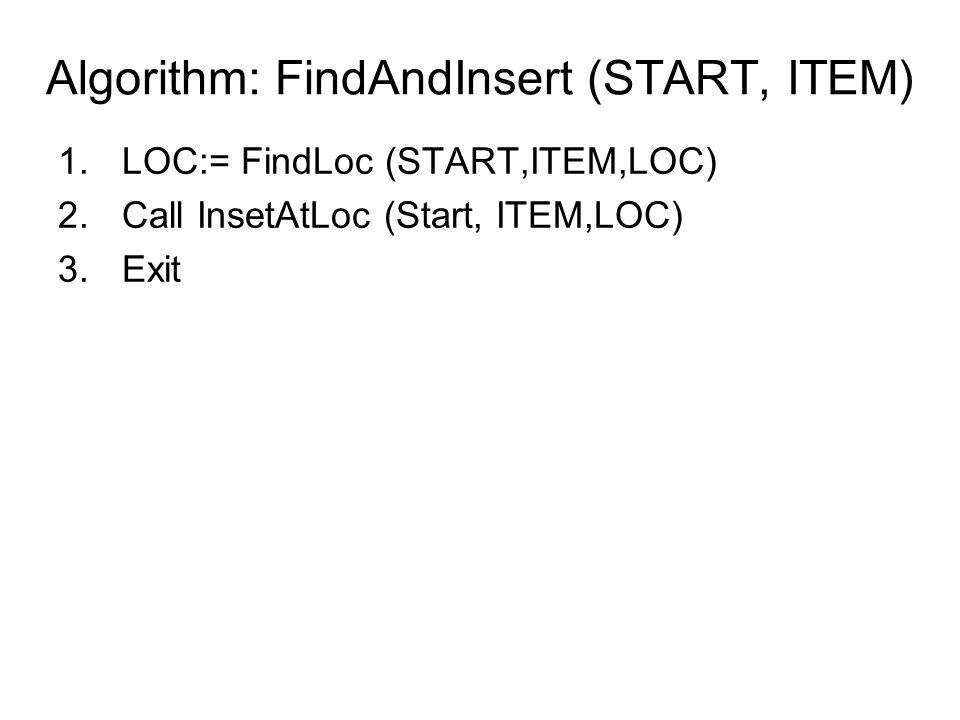 Algorithm: FindAndInsert (START, ITEM)
