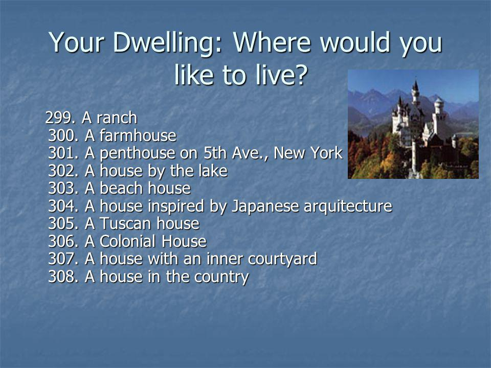 Your Dwelling: Where would you like to live