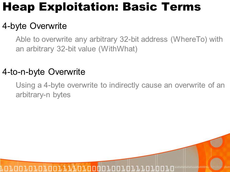 Heap Exploitation: Basic Terms