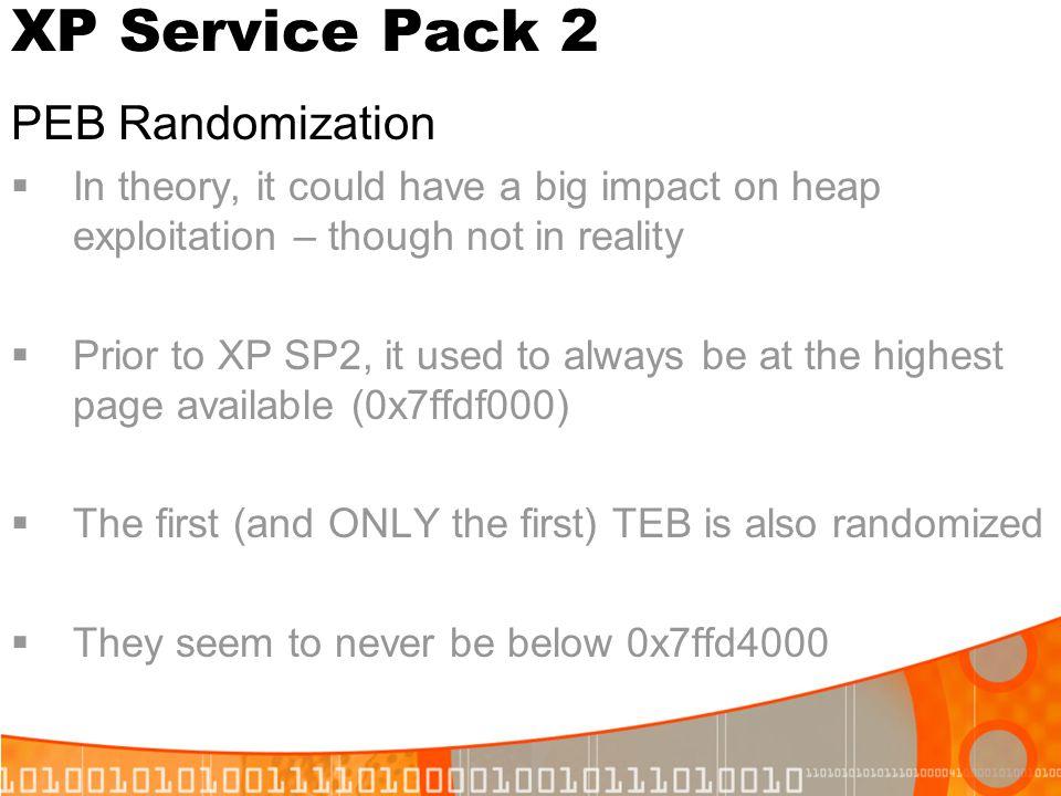 XP Service Pack 2 PEB Randomization