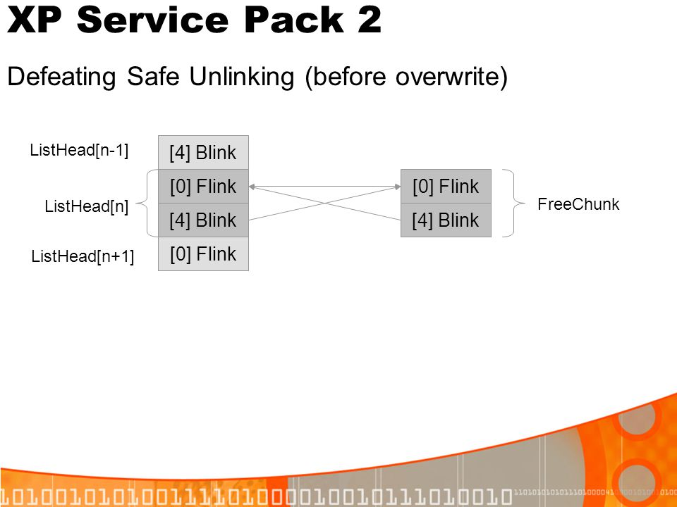 XP Service Pack 2 Defeating Safe Unlinking (before overwrite)