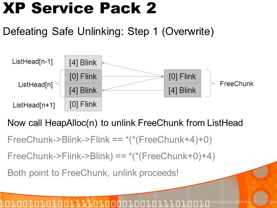 XP Service Pack 2 Defeating Safe Unlinking: Step 1 (Overwrite)