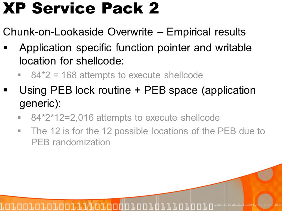 XP Service Pack 2 Chunk-on-Lookaside Overwrite – Empirical results