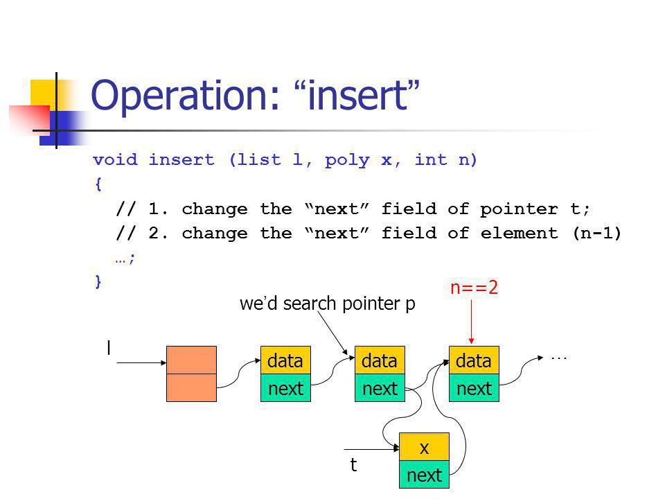 Operation: insert void insert (list l, poly x, int n) {