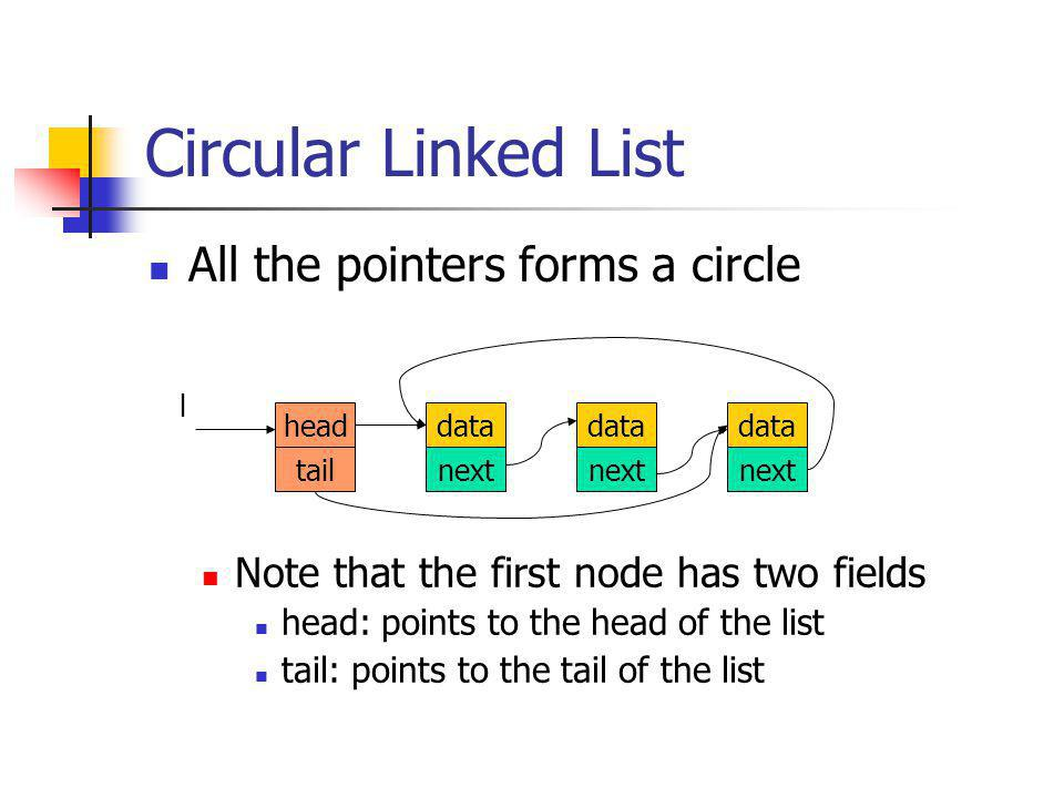 Circular Linked List All the pointers forms a circle
