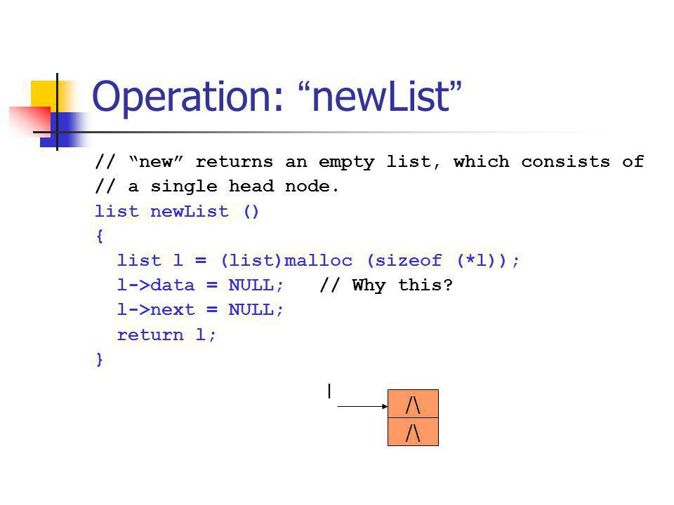 Operation: newList // new returns an empty list, which consists of