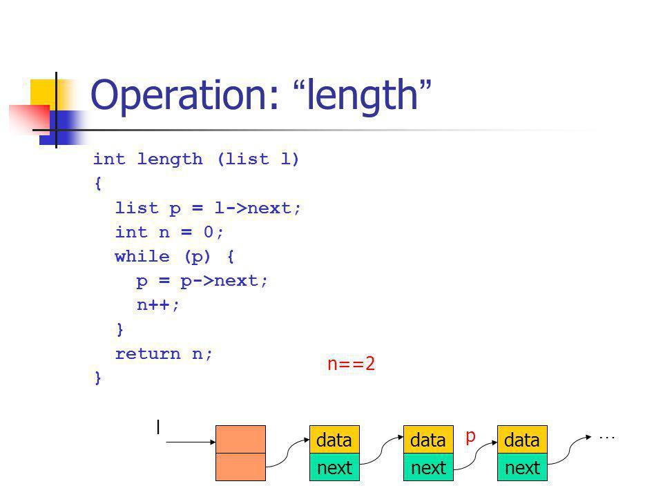 Operation: length int length (list l) { list p = l->next;