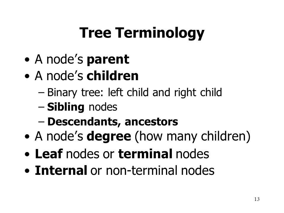 Tree Terminology A node's parent A node's children