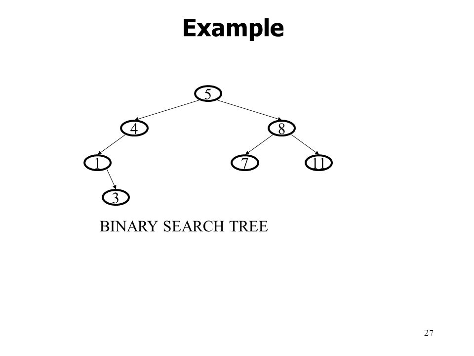 Example 5 4 8 1 7 11 3 BINARY SEARCH TREE