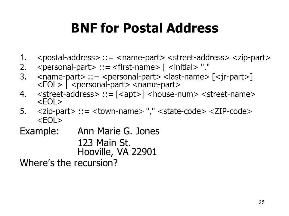 BNF for Postal Address Example: Ann Marie G. Jones