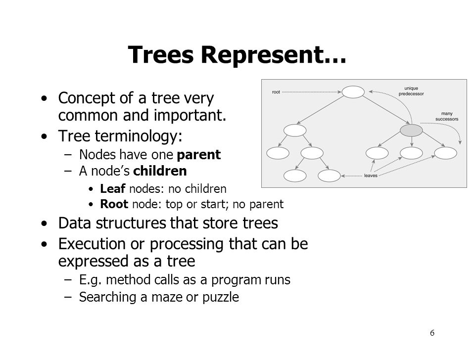 Trees Represent… Concept of a tree very common and important.