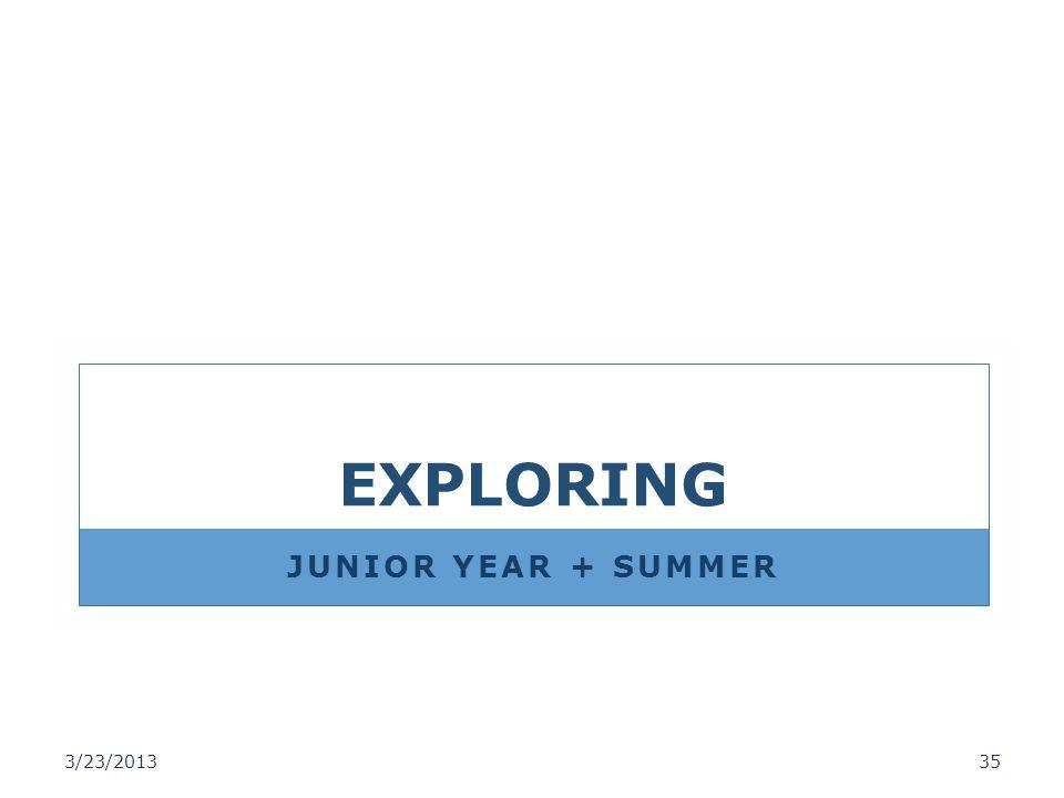 EXPLORING JUNIOR YEAR + SUMMER 3/23/2013