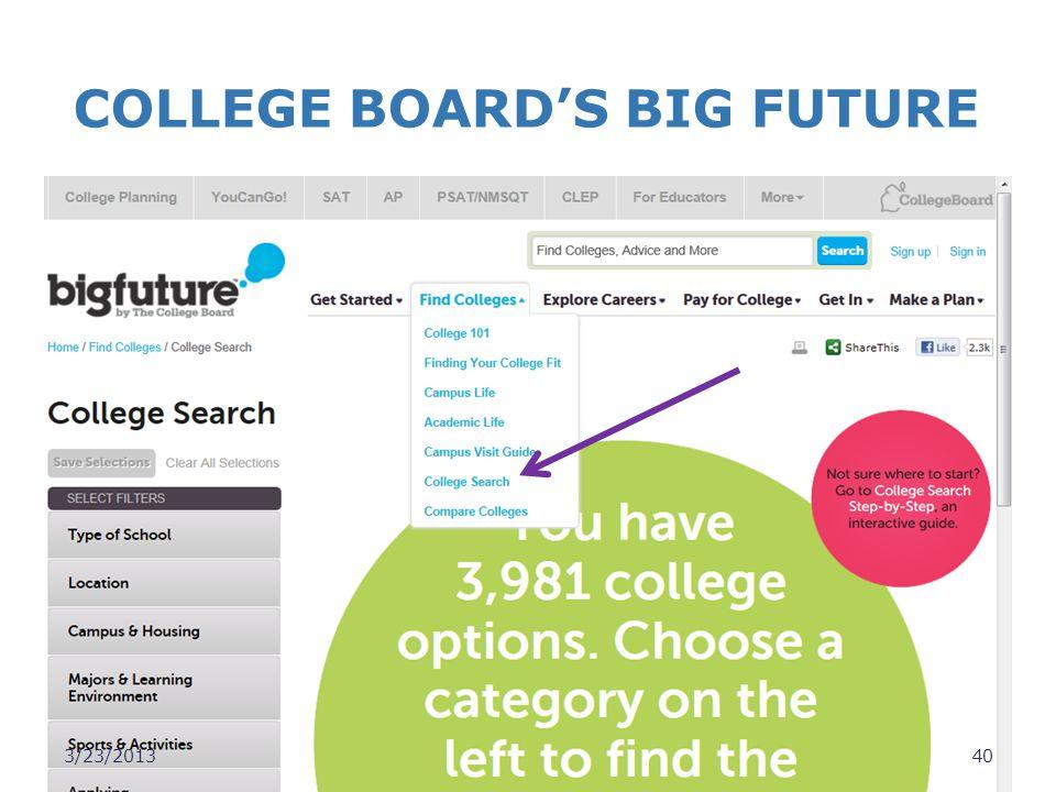 COLLEGE BOARD'S BIG FUTURE