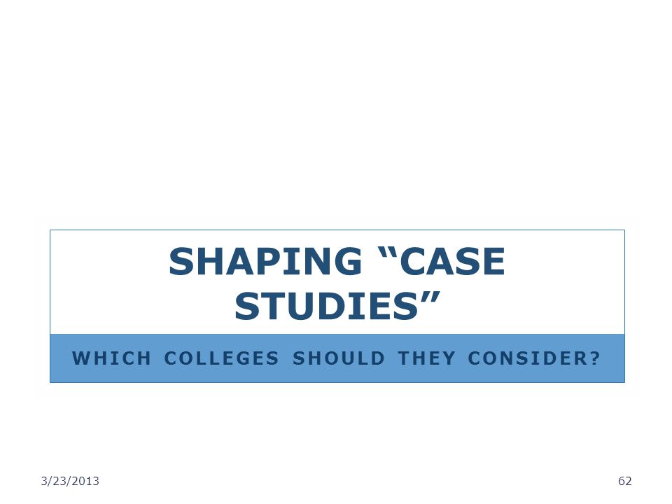 SHAPING CASE STUDIES