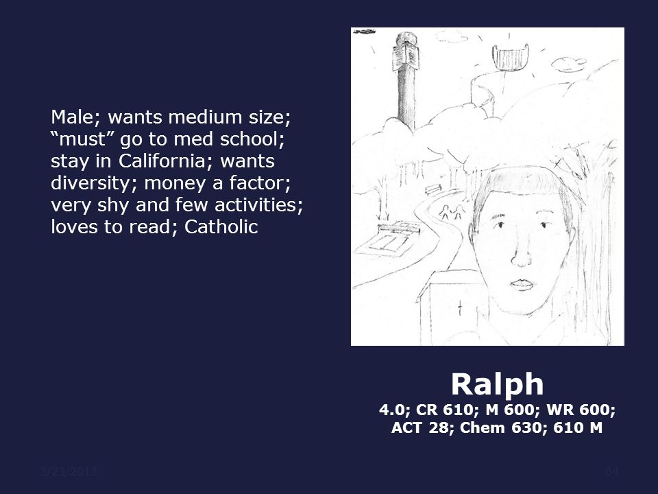 Ralph Male; wants medium size; must go to med school;