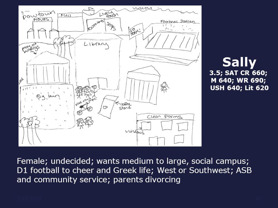 Sally Female; undecided; wants medium to large, social campus;