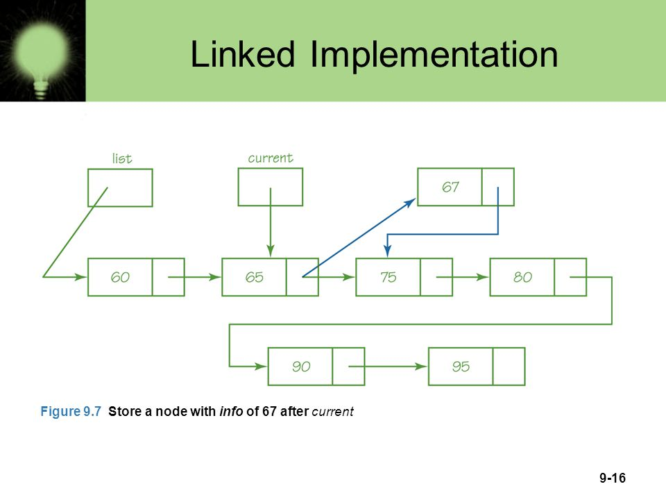Linked Implementation