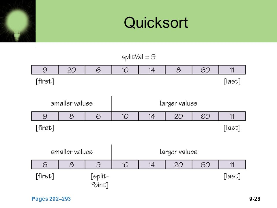 Quicksort Pages 292–293