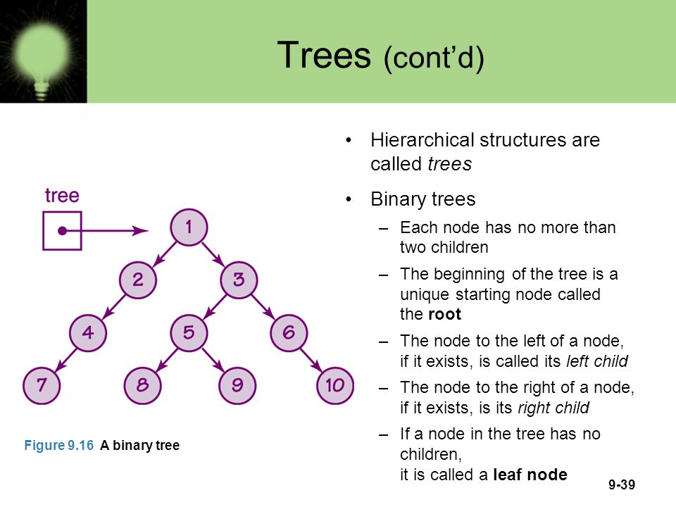 Trees (cont'd) Hierarchical structures are called trees Binary trees