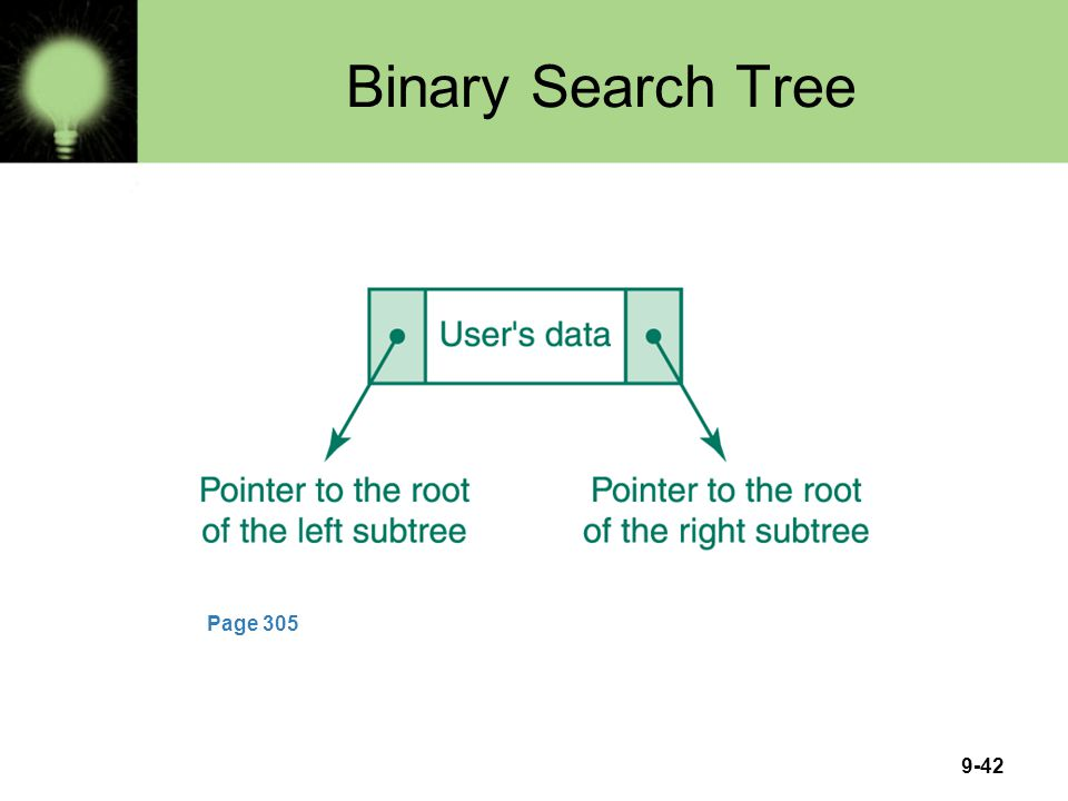 Binary Search Tree Page 305