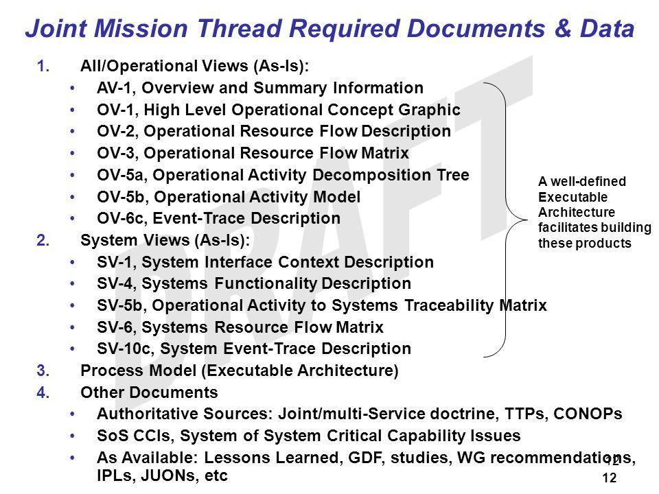 Joint Mission Thread Required Documents & Data