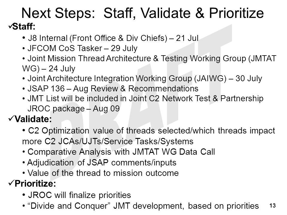 Next Steps: Staff, Validate & Prioritize