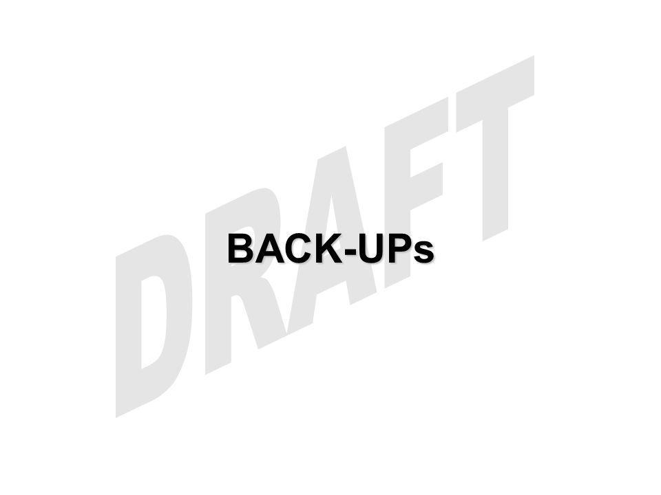 BACK-UPs