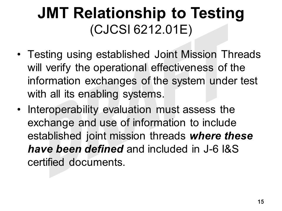 JMT Relationship to Testing