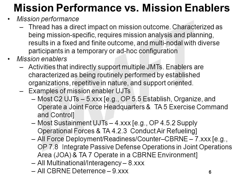 Mission Performance vs. Mission Enablers