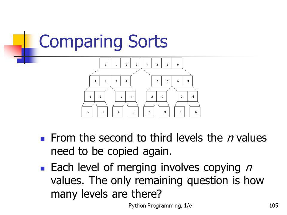 Comparing Sorts From the second to third levels the n values need to be copied again.