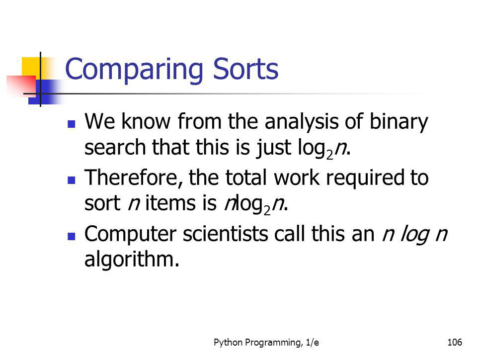 Comparing Sorts We know from the analysis of binary search that this is just log2n. Therefore, the total work required to sort n items is nlog2n.