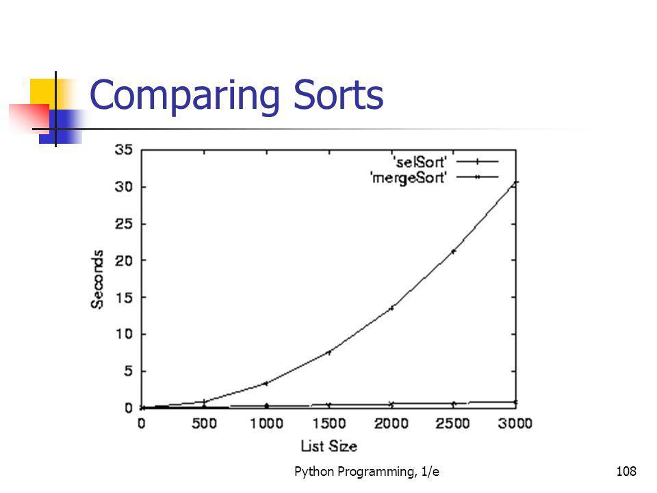 Comparing Sorts Python Programming, 1/e