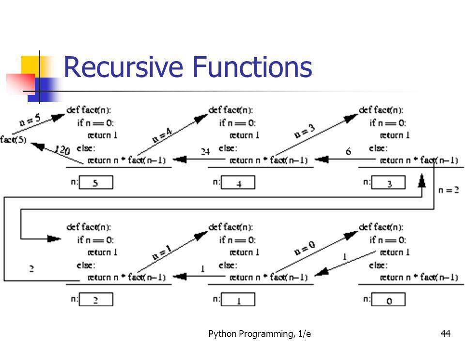 Recursive Functions Python Programming, 1/e