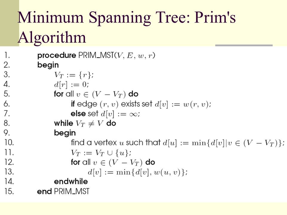 Minimum Spanning Tree: Prim s Algorithm