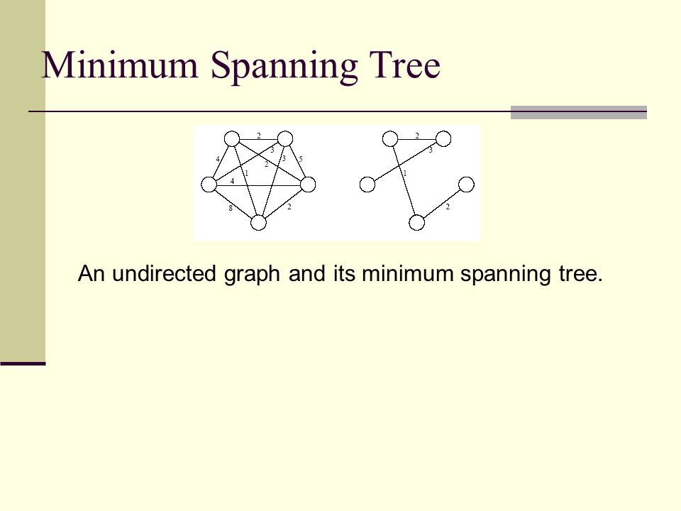 An undirected graph and its minimum spanning tree.