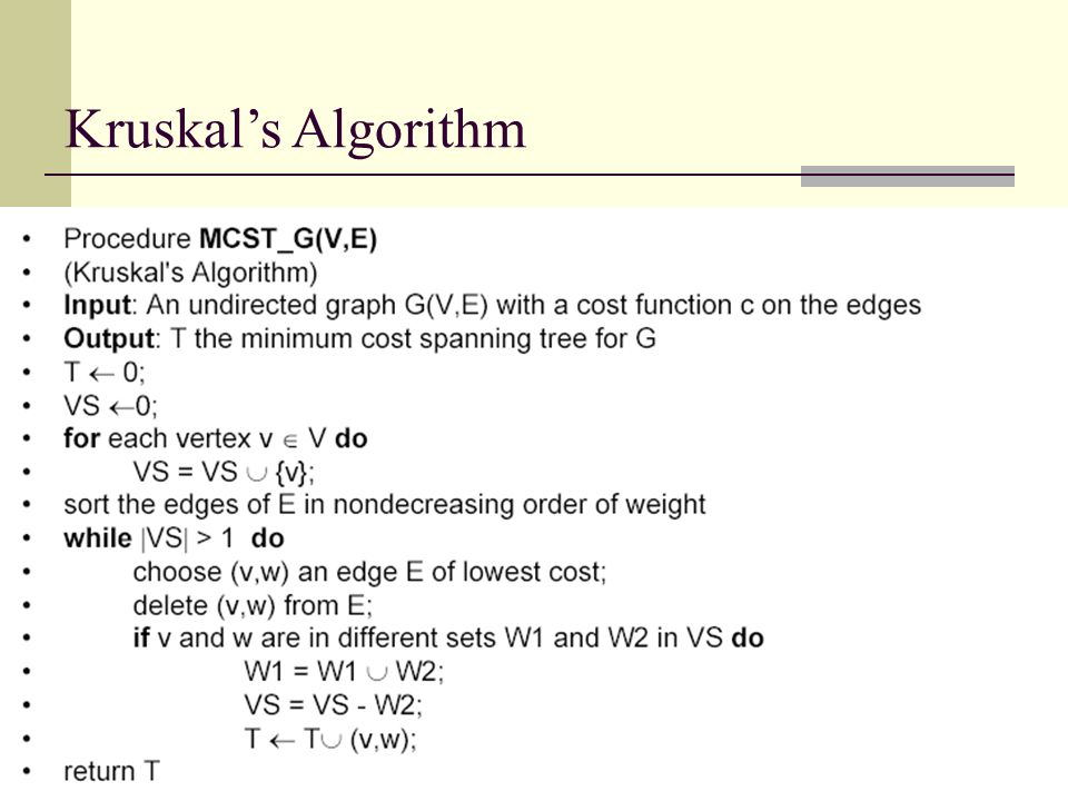 Talk at U of Maryland Kruskal's Algorithm
