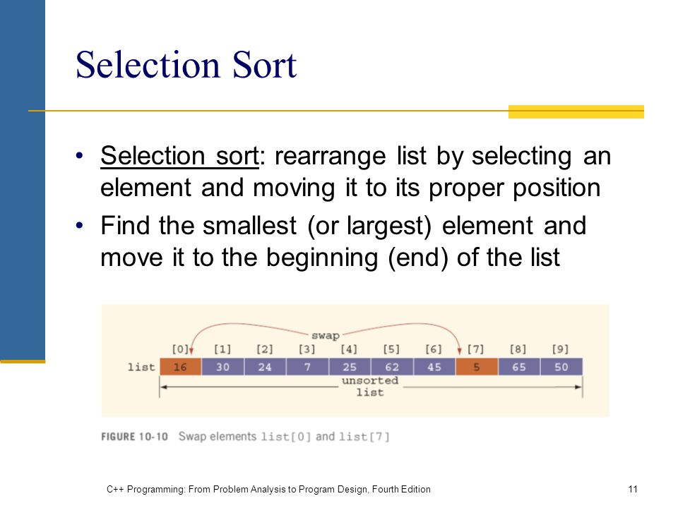 Selection Sort Selection sort: rearrange list by selecting an element and moving it to its proper position.
