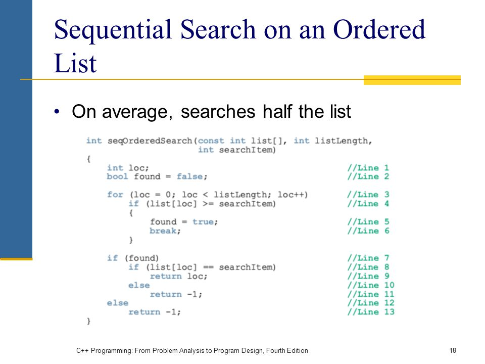 Sequential Search on an Ordered List