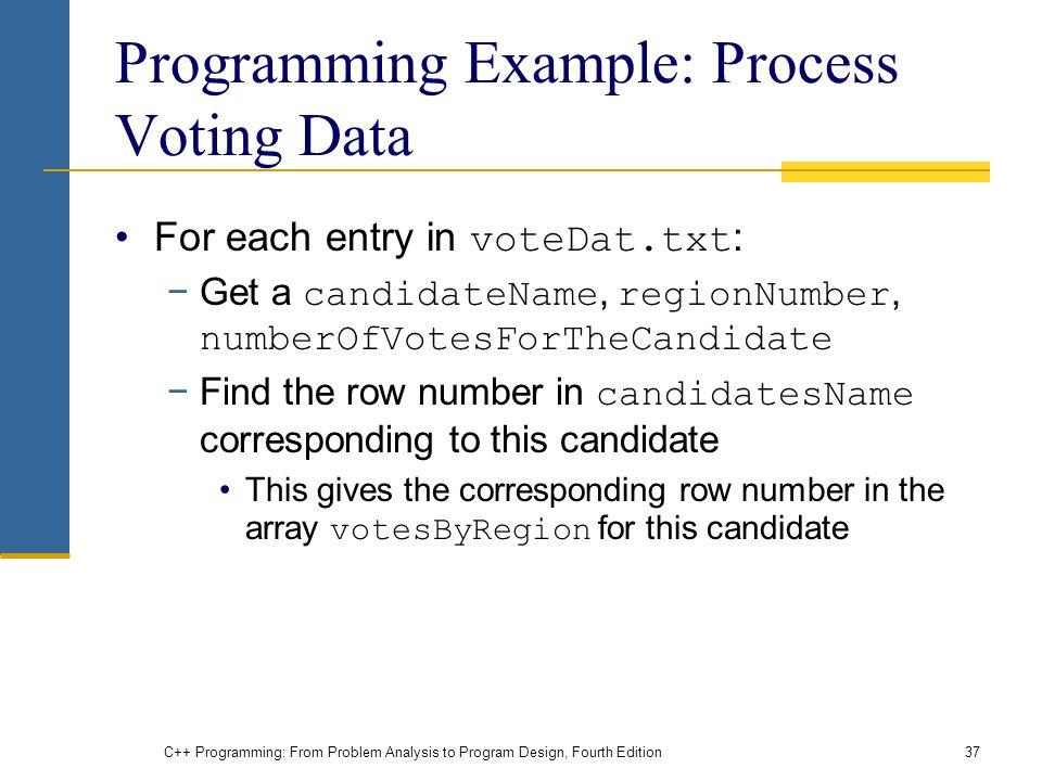 Programming Example: Process Voting Data